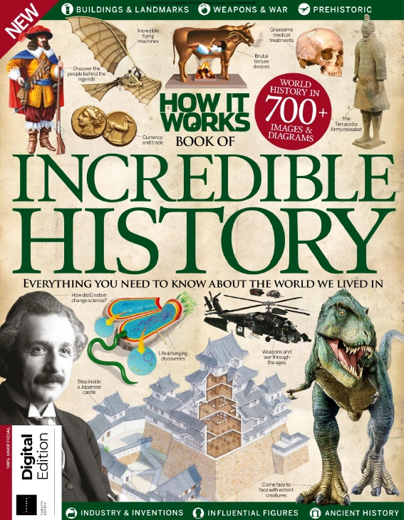 How It Works – Book Of Incredible History – 2019