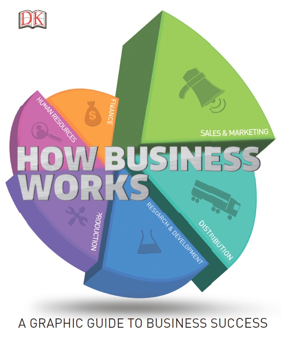 DK – How Business Works